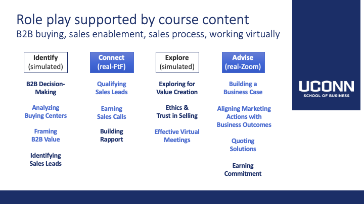 sales-class-intro-for-partners